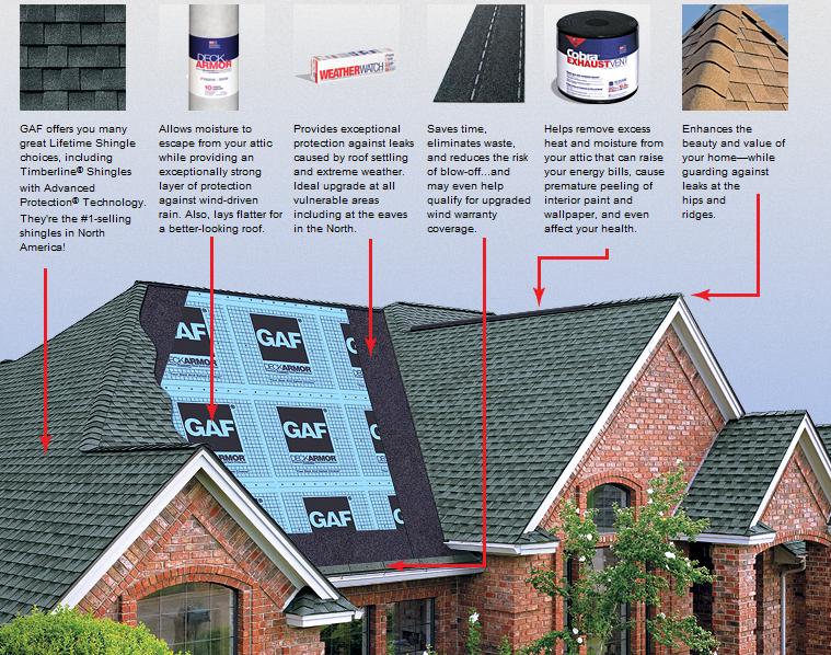 Hickman Roofing Metal